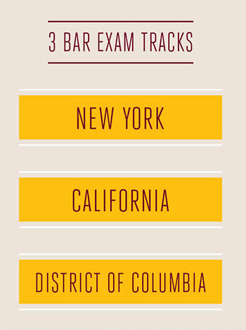 3 Bar Exam Tracks